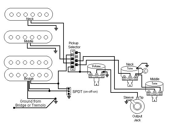 hss wiring confirmation? guitarnutz 2 Virtual Trunk Protocol Diagram ssh wiring diagram